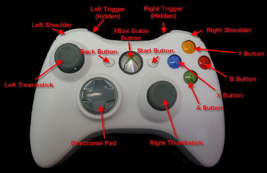 How To Check If Controller Is Working PC In 6 Simple Methods